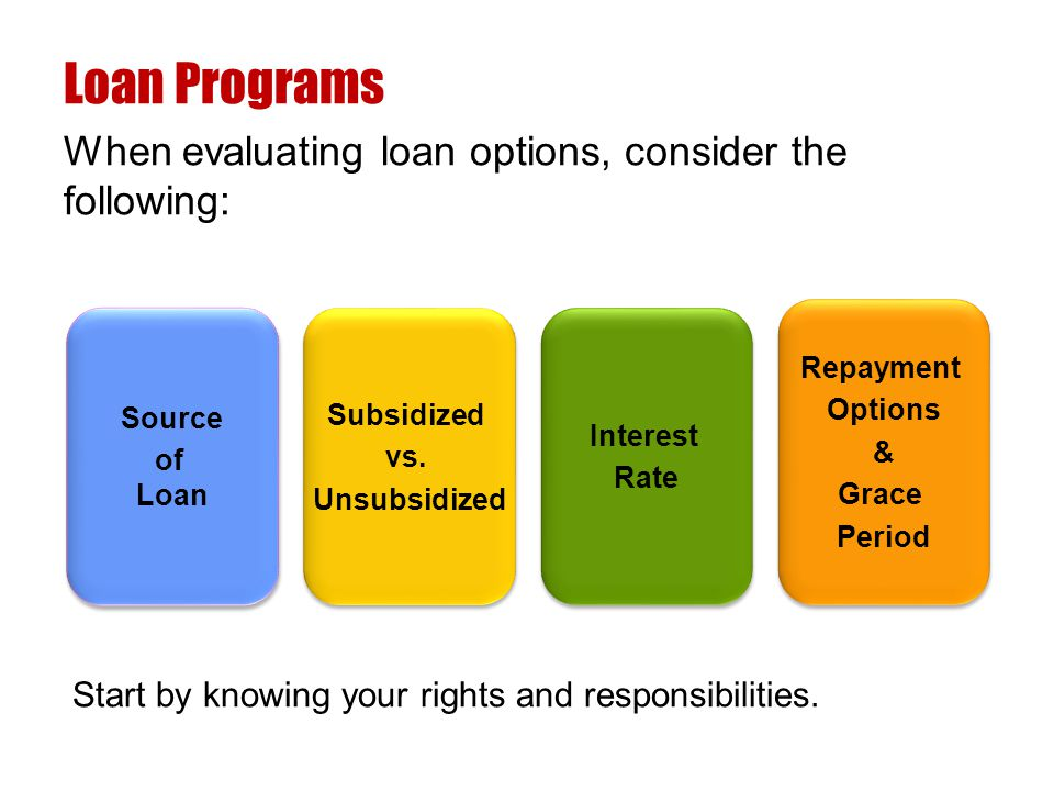 Source of Loan Source of Loan Repayment Options & Grace Period Repayment Options & Grace Period Interest Rate Interest Rate When evaluating loan options, consider the following: Loan Programs Start by knowing your rights and responsibilities.