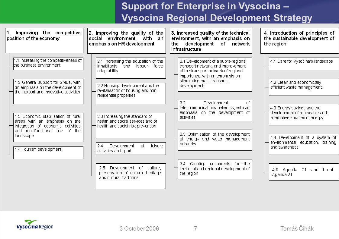Tomáš Čihák73 October 2006 Support for Enterprise in Vysocina – Vysocina Regional Development Strategy