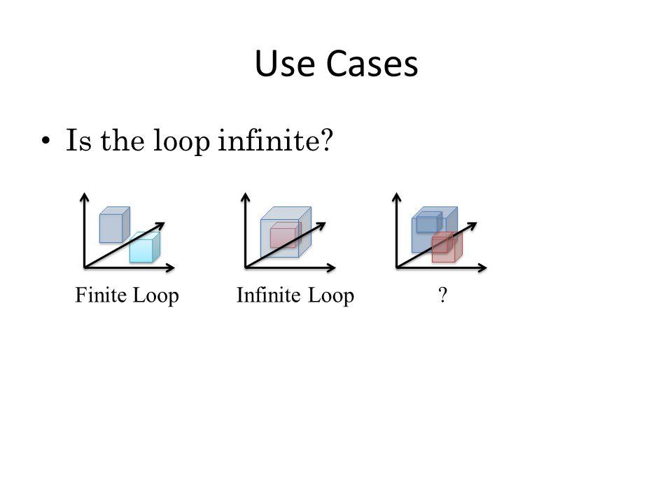 Use Cases Is the loop infinite 36 Finite LoopInfinite Loop