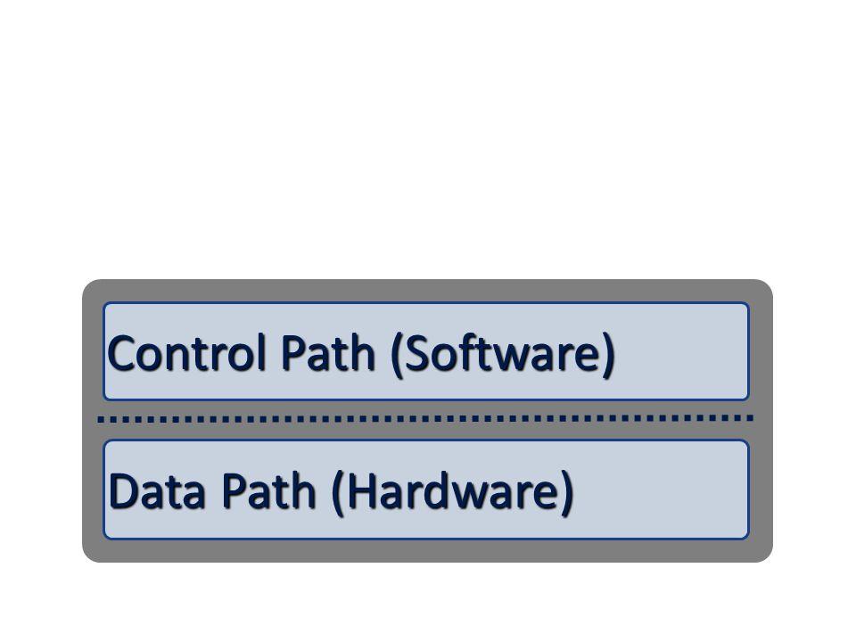 Data Path (Hardware) Control Path Control Path (Software)