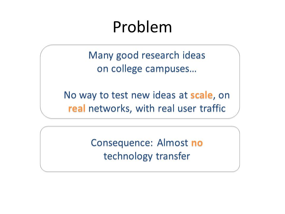 Research problems Well known problems Security, mobility, availability Well known problems Security, mobility, availability Incremental ideas Fixing BGP, multicast, access control, Mobile IP, data center networks.