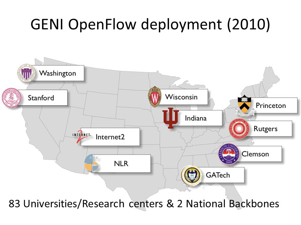 GENI OpenFlow deployment (2010) 83 Universities/Research centers & 2 National Backbones