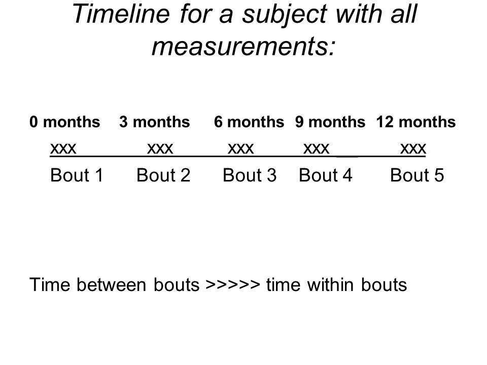 Timeline for a subject with all measurements: 0 months 3 months 6 months 9 months 12 months xxx xxx xxx xxx __ xxx Bout 1 Bout 2 Bout 3 Bout 4 Bout 5 Time between bouts >>>>> time within bouts