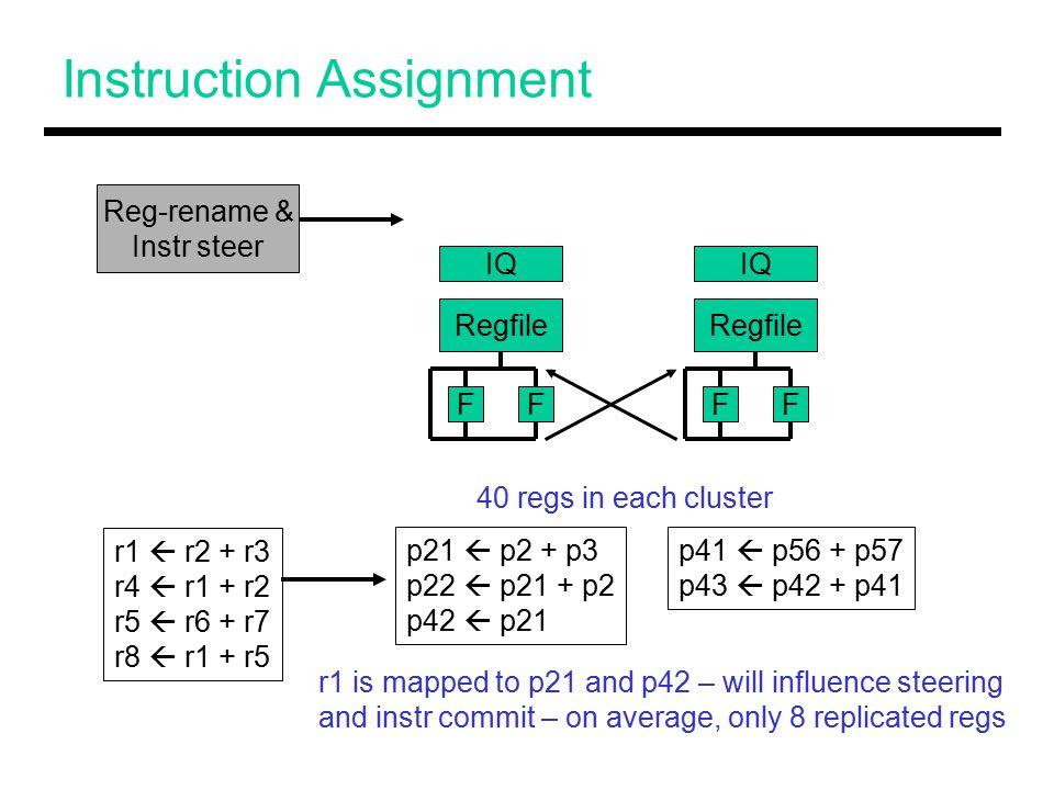 Instruction Assignment Reg-rename & Instr steer IQ Regfile FF IQ Regfile FF r1  r2 + r3 r4  r1 + r2 r5  r6 + r7 r8  r1 + r5 p21  p2 + p3 p22  p2