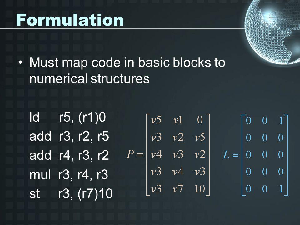 Formulation Must map code in basic blocks to numerical structures ld r5,(r1)0 add r3, r2, r5 add r4, r3, r2 mul r3, r4, r3 st r3, (r7)10