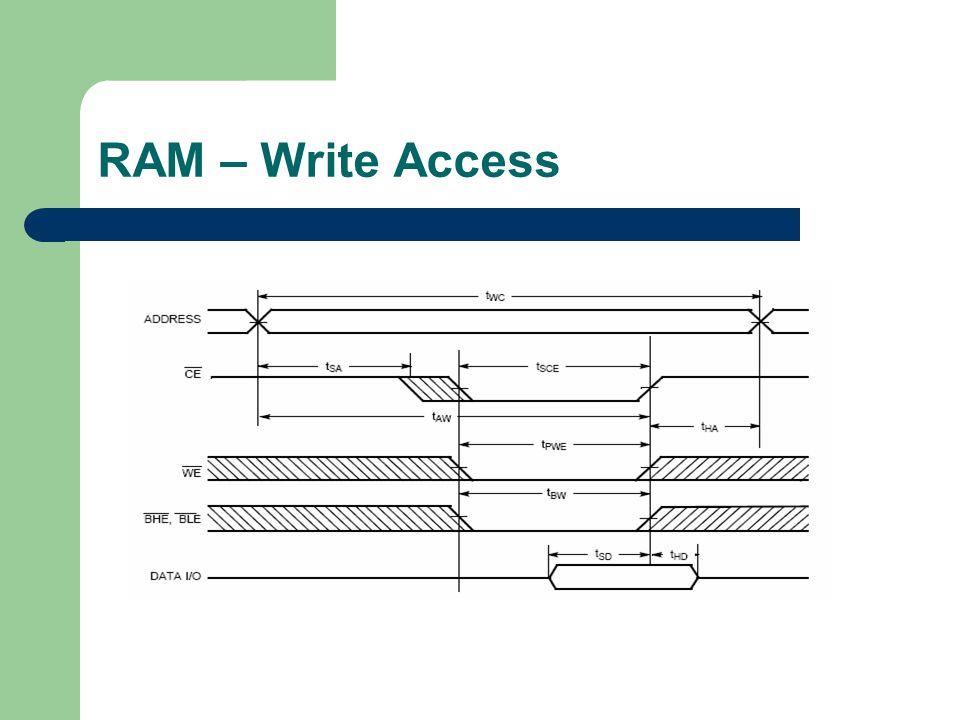 RAM – Write Access