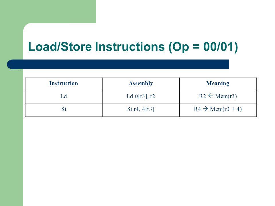 Load/Store Instructions (Op = 00/01) InstructionAssemblyMeaning LdLd 0[r3], r2 R2  Mem(r3) StSt r4, 4[r3] R4  Mem(r3 + 4)