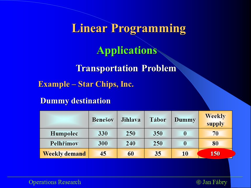 Linear Programming ___________________________________________________________________________ ___________________________________________________________________________ Operations Research  Jan Fábry Operations Research  Jan Fábry Applications Transportation Problem Example – Star Chips, Inc.