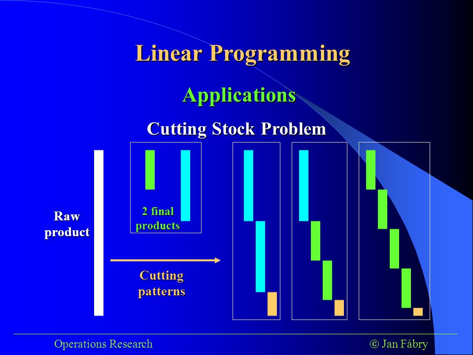 Linear Programming ___________________________________________________________________________ Operations Research  Jan Fábry Applications Cutting Stock Problem Raw product 2 final products Cutting patterns