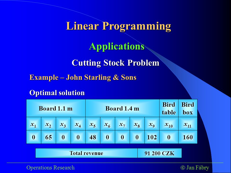 Linear Programming ___________________________________________________________________________ ___________________________________________________________________________ Operations Research  Jan Fábry Operations Research  Jan Fábry Applications  Cutting Stock Problem  Production Process Models  Portfolio Selection Problem  Marketing Research  Blending Problems  Transportation Problem  Assignment Problem Distribution Problems