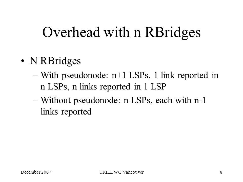 December 2007TRILL WG Vancouver8 Overhead with n RBridges N RBridges –With pseudonode: n+1 LSPs, 1 link reported in n LSPs, n links reported in 1 LSP –Without pseudonode: n LSPs, each with n-1 links reported