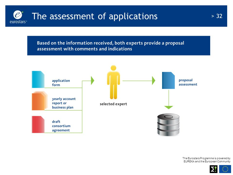 The Eurostars Programme is powered by EUREKA and the European Community > 32 The assessment of applications