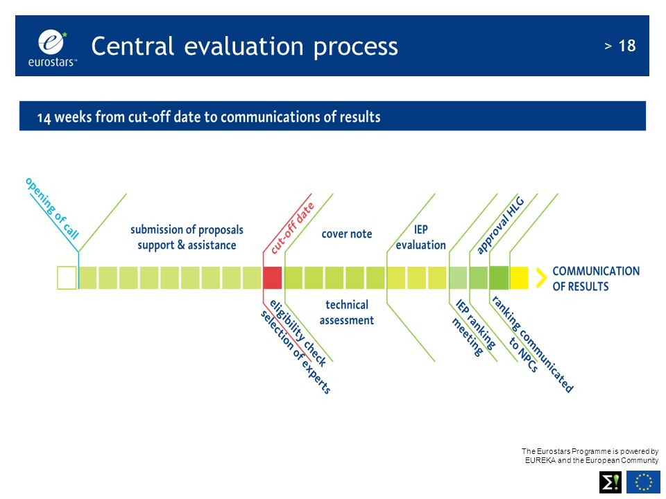 The Eurostars Programme is powered by EUREKA and the European Community > 18 Central evaluation process