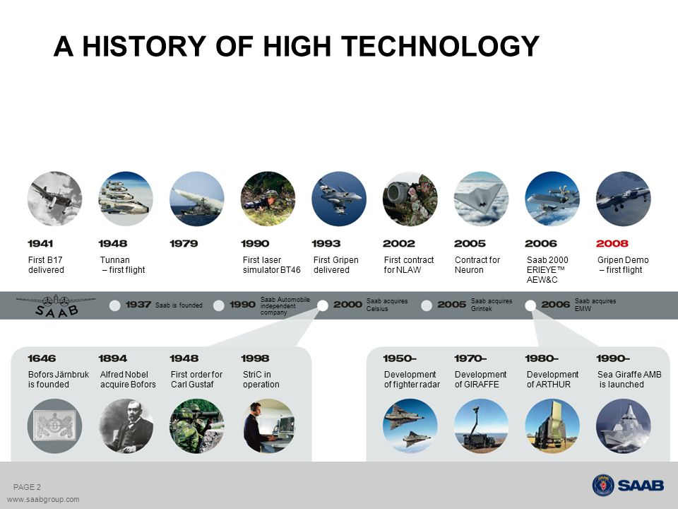 A HISTORY OF HIGH TECHNOLOGY Bofors Järnbruk is founded Saab acquires Celsius Saab is founded Alfred Nobel acquire Bofors First order for Carl Gustaf
