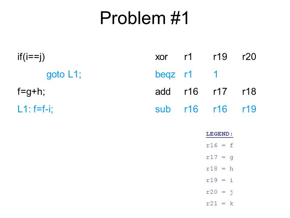 Problem #2 xorr1r19r20 bnezr12 addr16r17r18 beqzr11 subr16r17r18 if(i==j) skip to else f=g+h; else f=g-h;