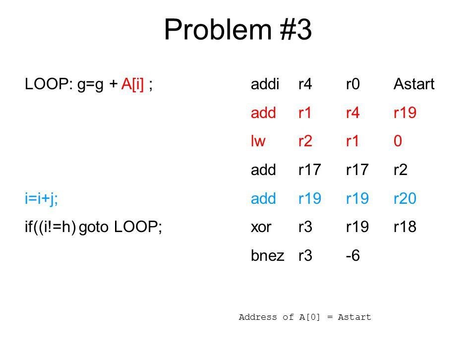 Problem #4 Address of save[0] = Sstart addir4r0Sstart addr1r4r19 subr2r20r19 addr3r4r2 lwr5r10 lwr6r30 xorr7r5r6 bnezr72 addir19r191 beqzr0-9 while ( save[i] == save[k-i] ) i=i+1;