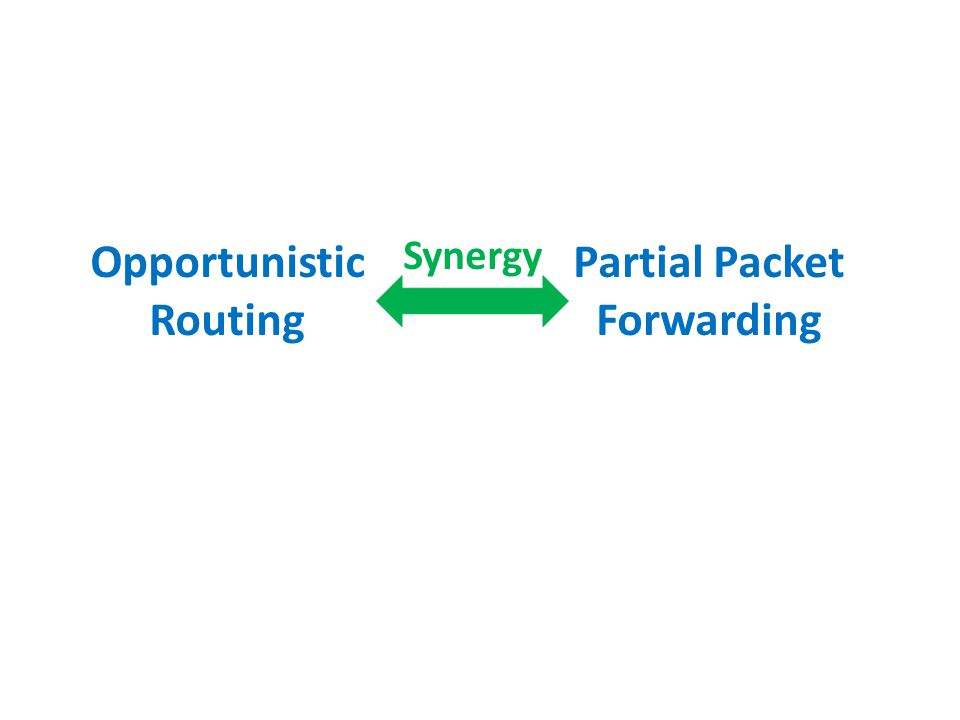 Opportunistic Routing Partial Packet Forwarding Synergy