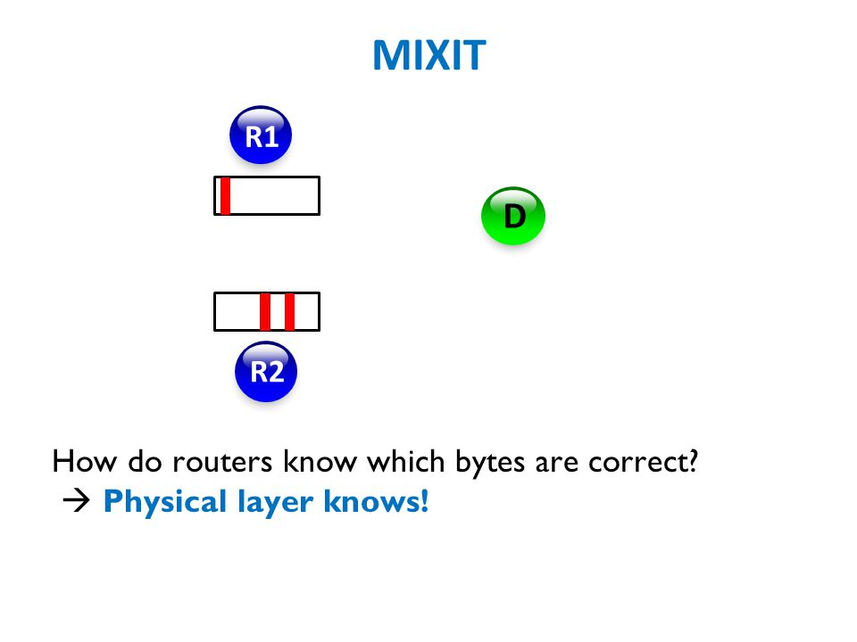 MIXIT R1 R2 D How do routers know which bytes are correct  Physical layer knows!