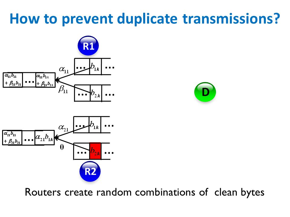 R1 R2 D Routers create random combinations of clean bytes … … … … … … … … … … How to prevent duplicate transmissions