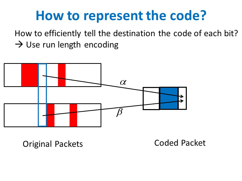 How to represent the code. How to efficiently tell the destination the code of each bit.