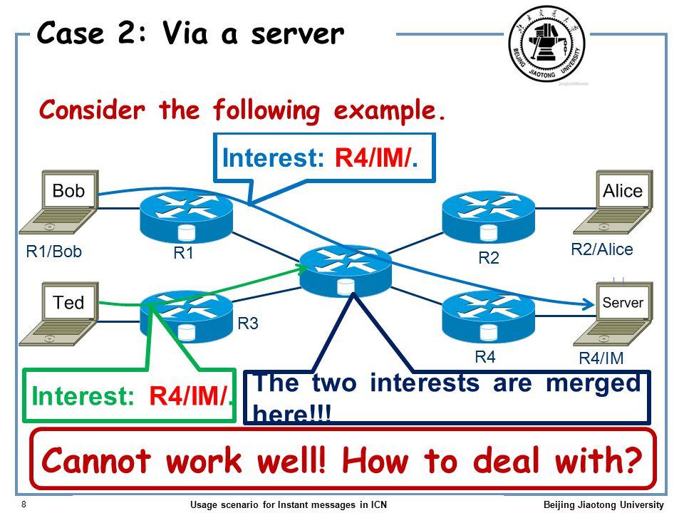 Usage scenario for Instant messages in ICN 9 Beijing Jiaotong University Case 2: Via a server Interest: R4/IM/Bob.