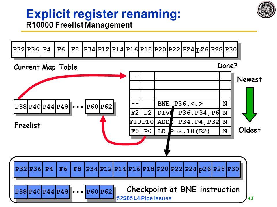 1/27/2005CS252S05 L4 Pipe Issues 43 Explicit register renaming: R10000 Freelist Management -- F2 F10 F0 P2 P10 P0 BNE P36, N N DIVD P36,P34,P6 ADDD P34,P4,P32 LD P32,10(R2) N N N N N N Done.
