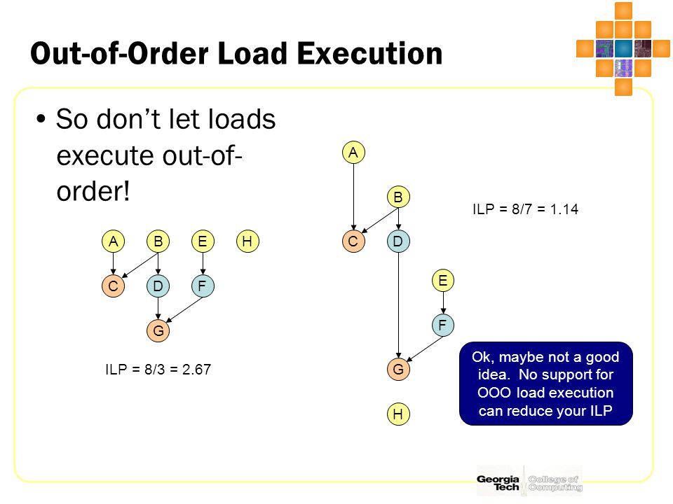 Out-of-Order Load Execution So don't let loads execute out-of- order! A C B D G E F H ILP = 8/3 = 2.67 A C B D G E F H ILP = 8/7 = 1.14 Ok, maybe not