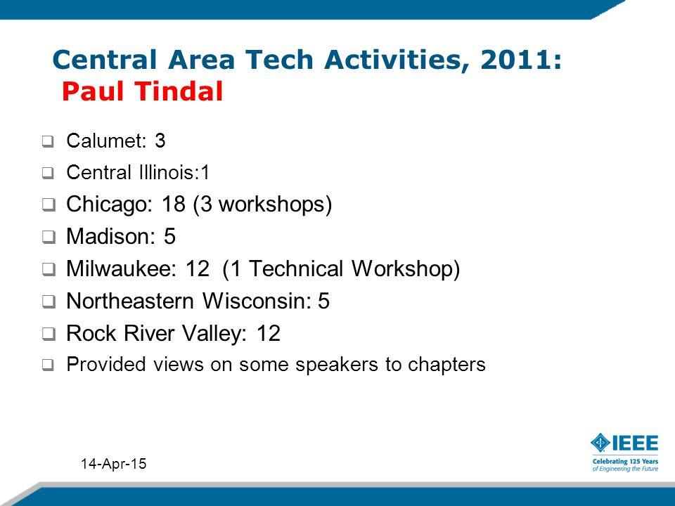 West Area Tech Activities 2010: Christopher Felton 14-Apr-15