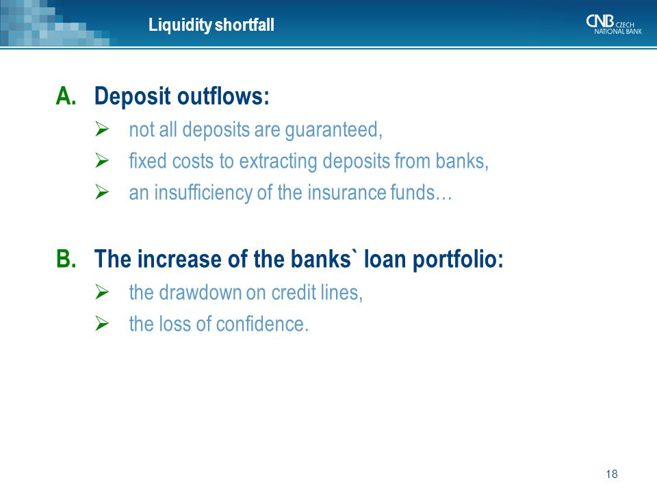 18 Liquidity shortfall A.Deposit outflows:  not all deposits are guaranteed,  fixed costs to extracting deposits from banks,  an insufficiency of the insurance funds… B.The increase of the banks` loan portfolio:  the drawdown on credit lines,  the loss of confidence.