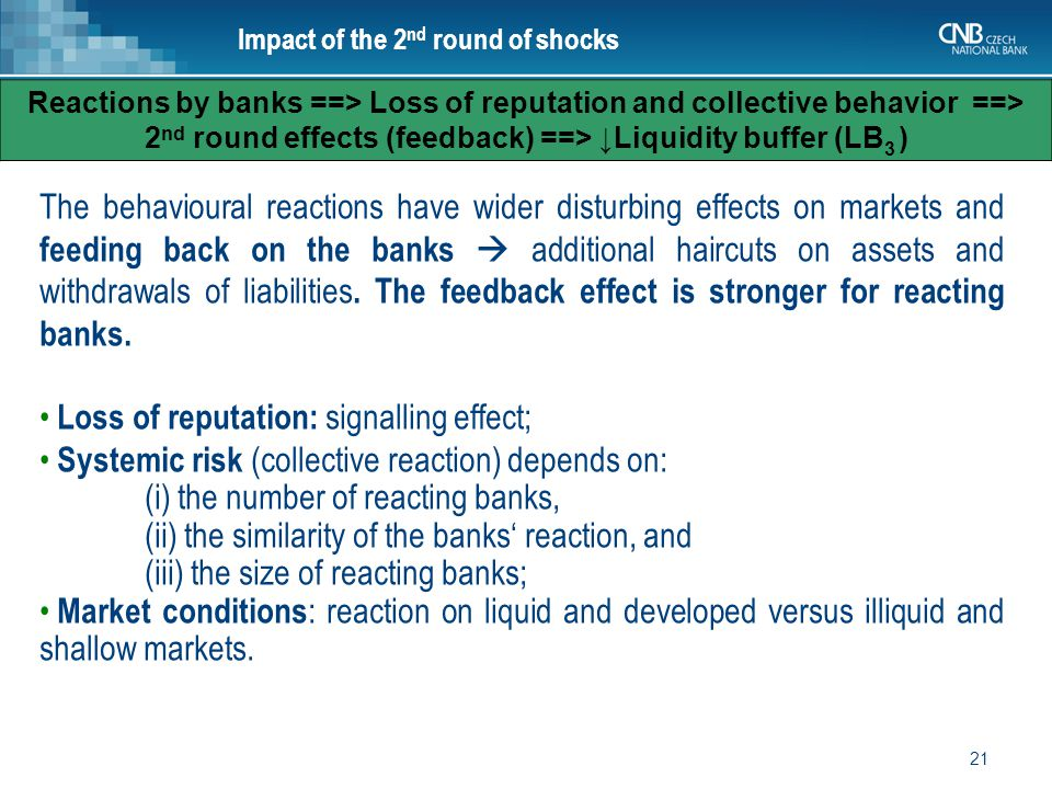 21 Impact of the 2 nd round of shocks Reactions by banks ==> Loss of reputation and collective behavior ==> 2 nd round effects (feedback) ==> ↓Liquidity buffer (LB 3 ) The behavioural reactions have wider disturbing effects on markets and feeding back on the banks  additional haircuts on assets and withdrawals of liabilities.