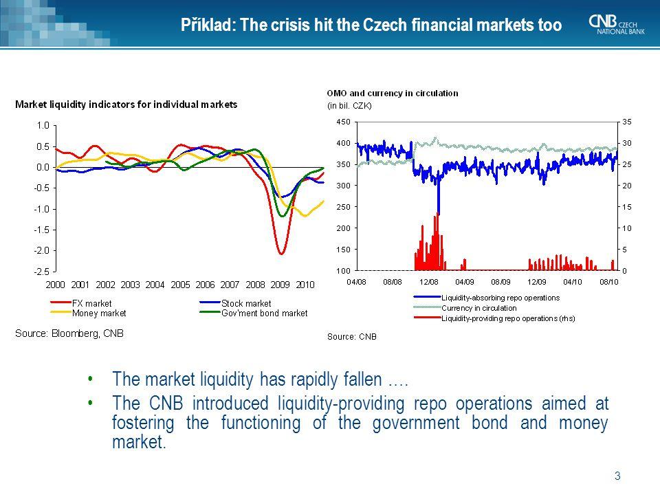 24 Zátěžové testy likvidity dopadly rovněž uspokojivě Metodologie shodná jako v minulém období (dvě kola šoků, šoky navázány na výsledky bank v testech solvence), nově však provedeny separátně pro jednoměsíční a tříměsíční horizont.