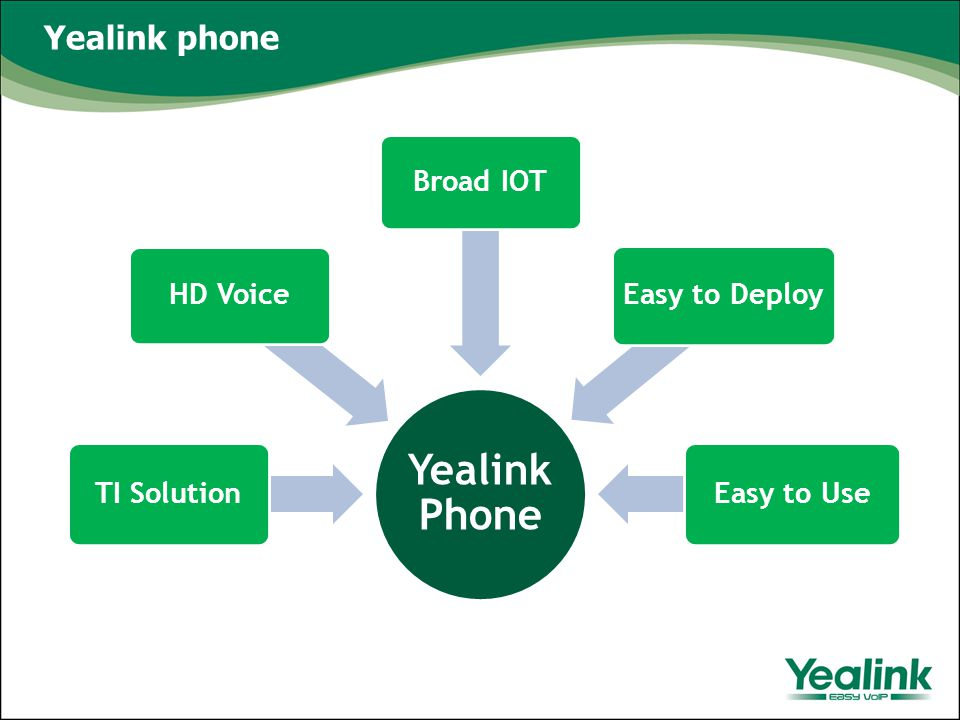 Yealink phone Yealink Phone TI Solution HD Voice Broad IOT Easy to Deploy Easy to Use