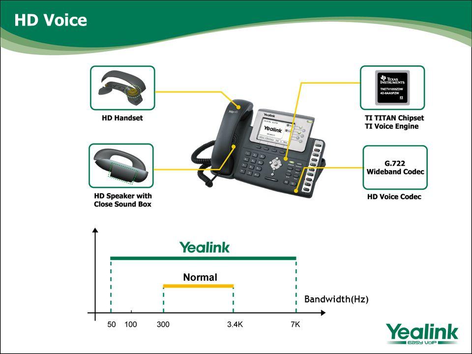 HD Voice Bandwidth(Hz)