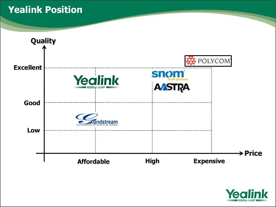 Yealink Position