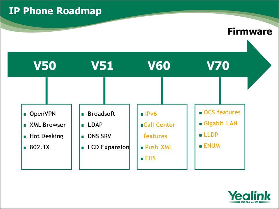 IP Phone Roadmap OpenVPN XML Browser Hot Desking 802.1X Broadsoft LDAP DNS SRV LCD Expansion IPv6 Call Center features Push XML EHS OCS features Gigab