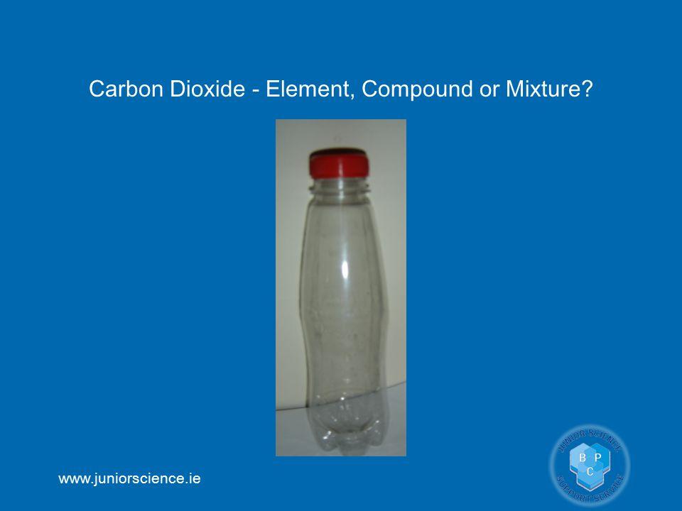 www.juniorscience.ie Carbon Dioxide - Element, Compound or Mixture?