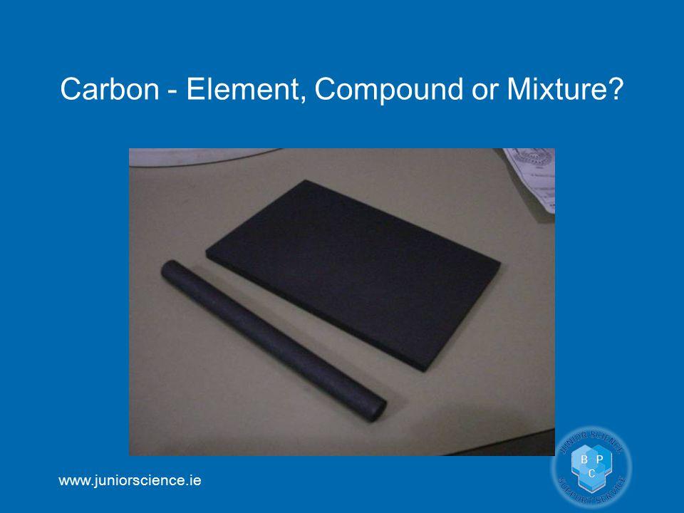 www.juniorscience.ie Carbon - Element, Compound or Mixture?
