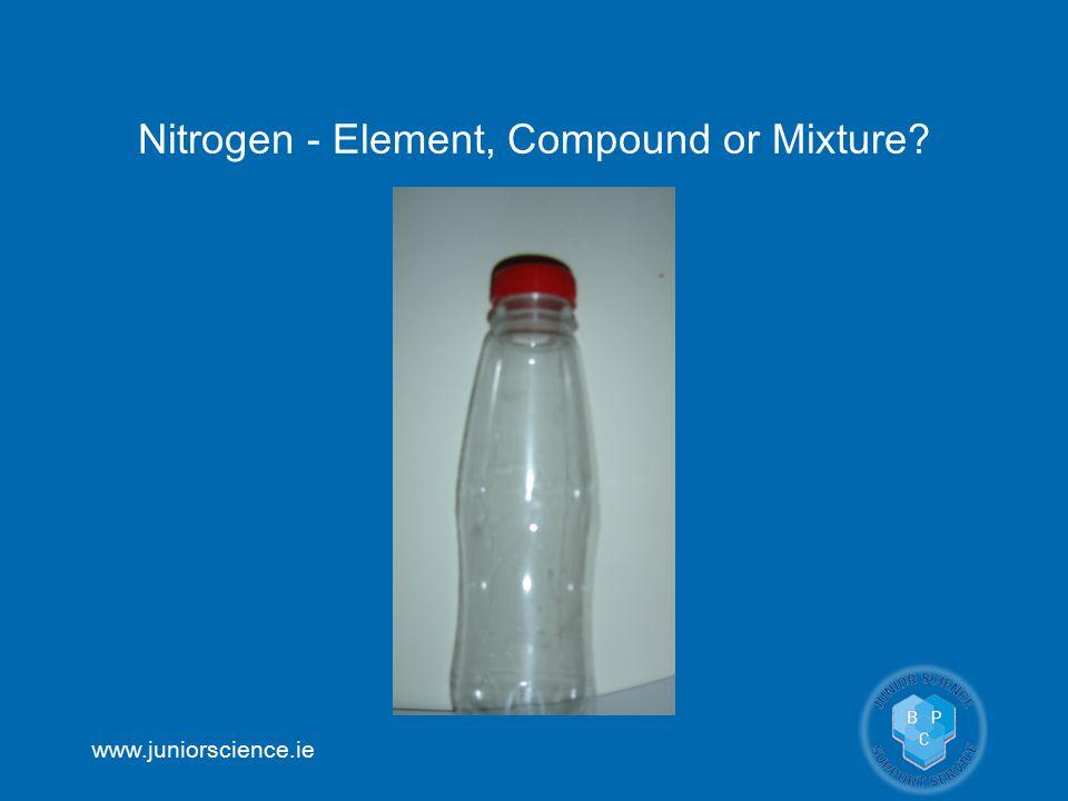 www.juniorscience.ie Nitrogen - Element, Compound or Mixture?