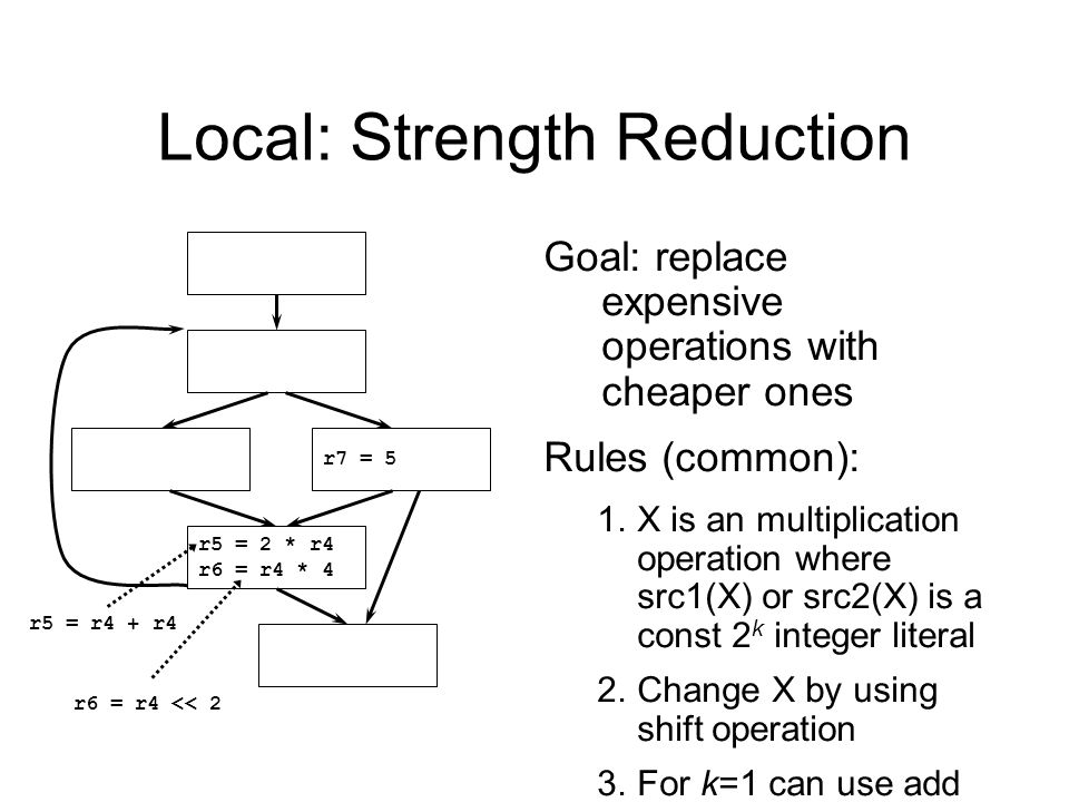 22 Local: Strength Reduction r7 = 5 r5 = 2 * r4 r6 = r4 * 4 r6 = r4 << 2 r5 = r4 + r4 Goal: replace expensive operations with cheaper ones Rules (common): 1.X is an multiplication operation where src1(X) or src2(X) is a const 2 k integer literal 2.Change X by using shift operation 3.For k=1 can use add