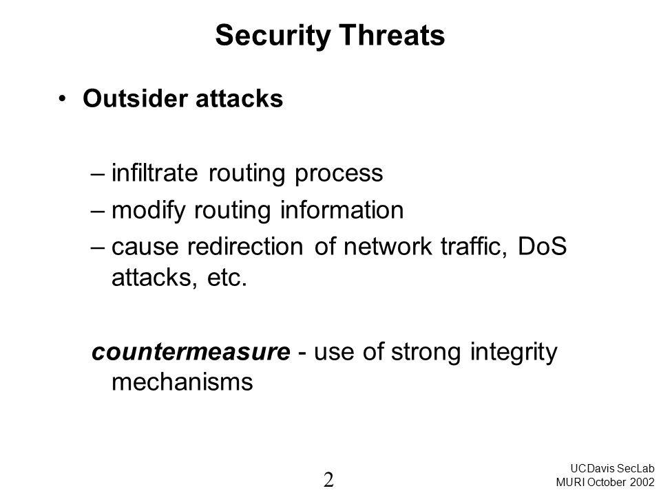 3 UCDavis SecLab MURI October 2002 Security Threats – Contd.