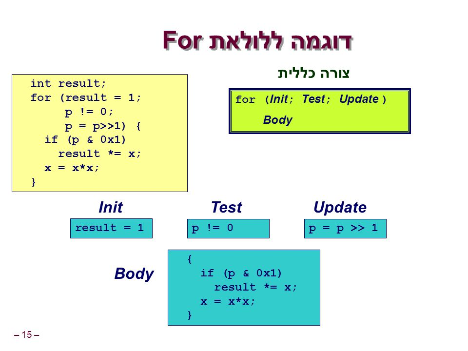 – 15 – דוגמה ללולאת For for ( Init ; Test ; Update ) Body int result; for (result = 1; p != 0; p = p>>1) { if (p & 0x1) result *= x; x = x*x; } צורה כללית Init result = 1 Test p != 0 Update p = p >> 1 Body { if (p & 0x1) result *= x; x = x*x; }