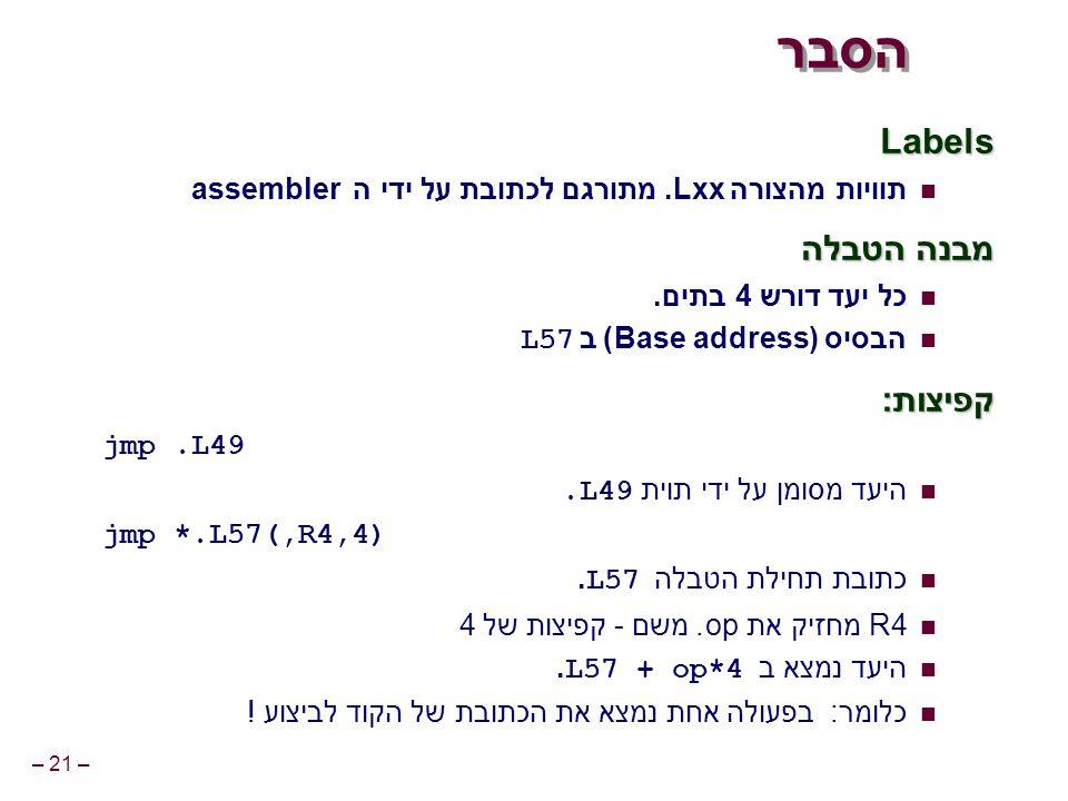 – 21 – הסבר Labels תוויות מהצורה.Lxx מתורגם לכתובת על ידי ה assembler מבנה הטבלה כל יעד דורש 4 בתים.