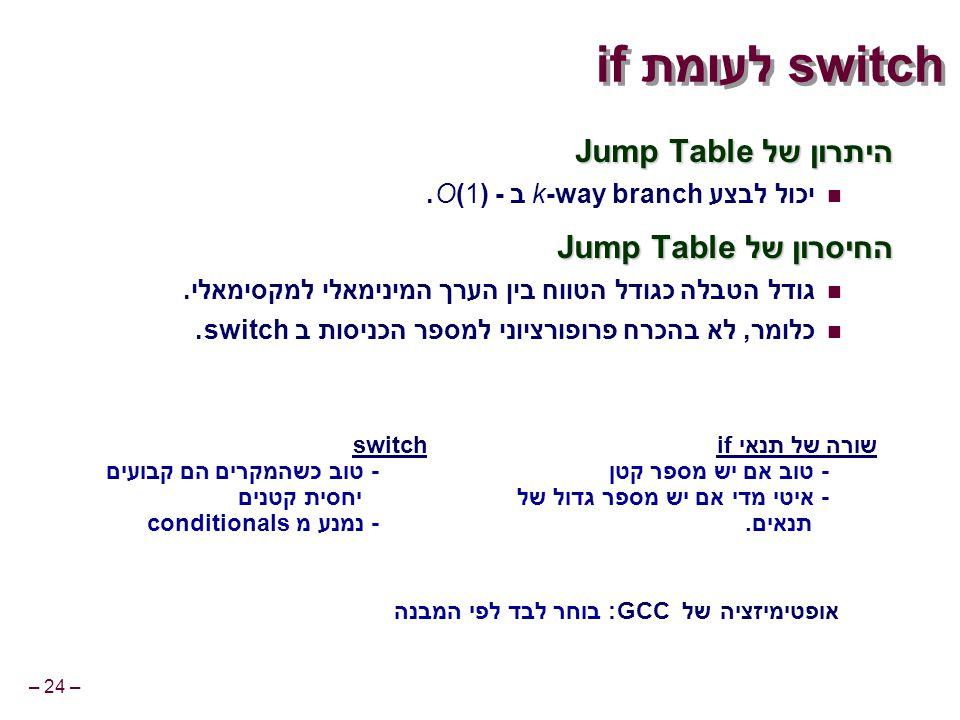 – 24 – switch לעומת if היתרון של Jump Table יכול לבצע k-way branch ב - O(1).