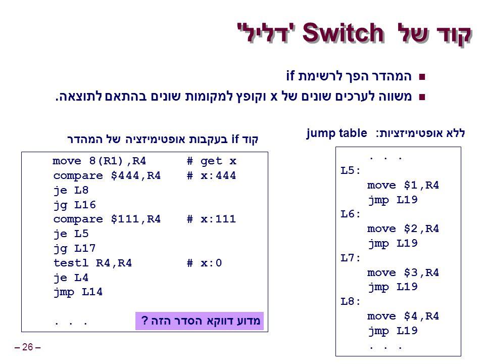 – 26 – קוד של Switch דליל המהדר הפך לרשימת if משווה לערכים שונים של xוקופץ למקומות שונים בהתאם לתוצאה.