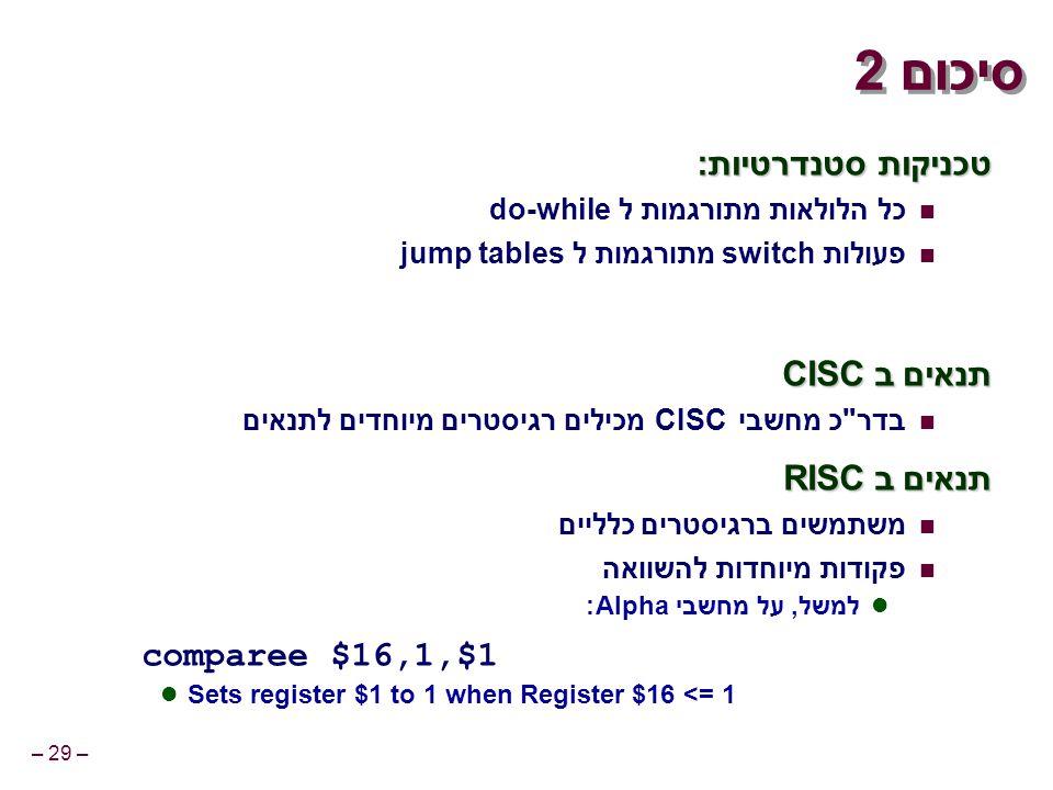 – 29 – סיכום 2 טכניקות סטנדרטיות: כל הלולאות מתורגמות ל do-while פעולות switch מתורגמות ל jump tables תנאים ב CISC בדר כ מחשבי CISC מכילים רגיסטרים מיוחדים לתנאים תנאים ב RISC משתמשים ברגיסטרים כלליים פקודות מיוחדות להשוואה למשל, על מחשבי Alpha: comparee $16,1,$1 Sets register $1 to 1 when Register $16 <= 1