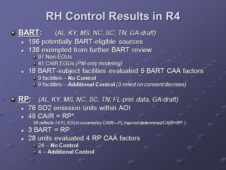 RH Control Results in R4 BART: (AL, KY, MS, NC, SC, TN; GA-draft) 156 potentially BART-eligible sources 156 potentially BART-eligible sources 138 exempted from further BART review 138 exempted from further BART review 97 Non-EGUs 41 CAIR EGUs (PM-only modeling) 18 BART-subject facilities evaluated 5 BART CAA factors 18 BART-subject facilities evaluated 5 BART CAA factors 9 facilities -- No Control 9 facilities -- Additional Control (3 relied on consent decrees) RP: (AL, KY, MS, NC, SC, TN; FL-prel.