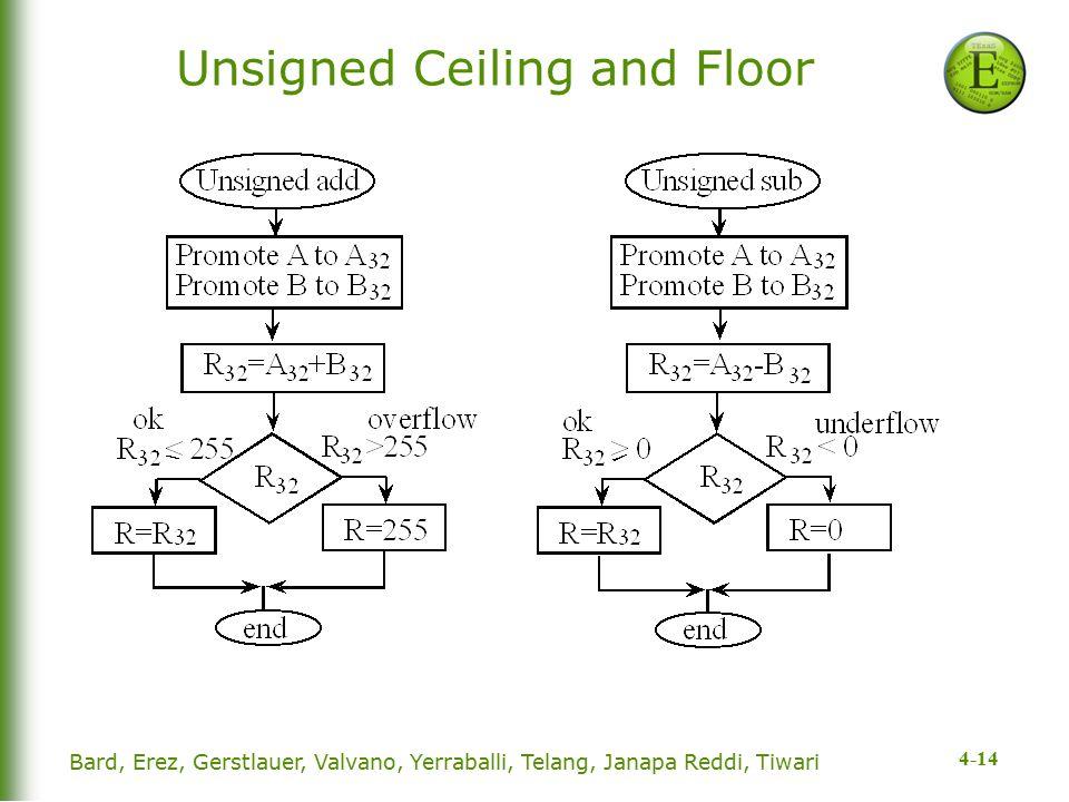 4-14 Bard, Erez, Gerstlauer, Valvano, Yerraballi, Telang, Janapa Reddi, Tiwari Unsigned Ceiling and Floor