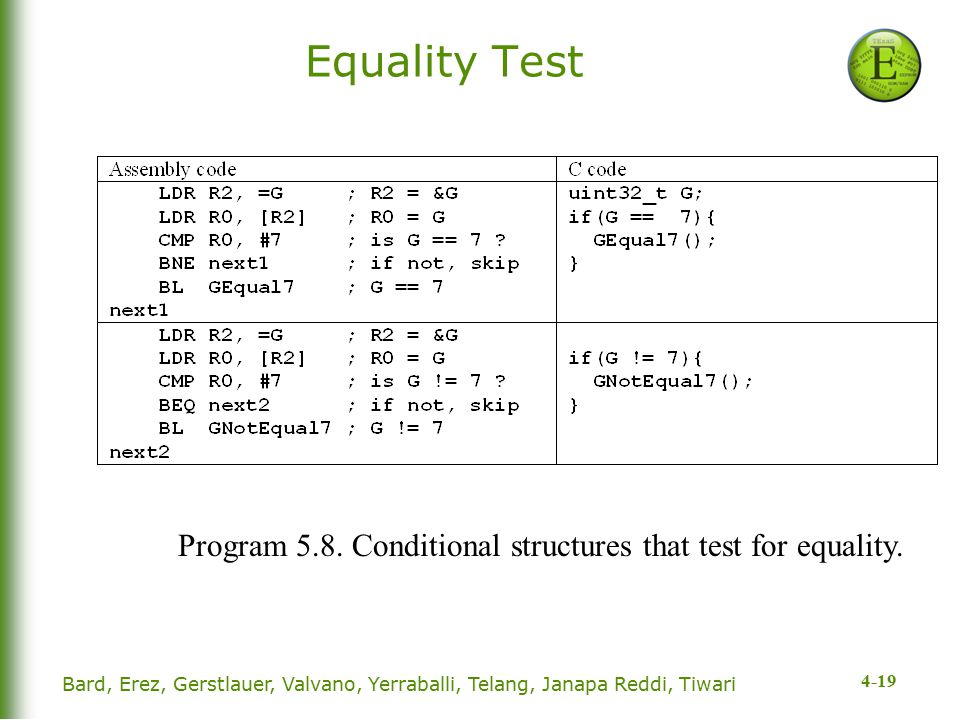 4-19 Equality Test Program 5.8. Conditional structures that test for equality.