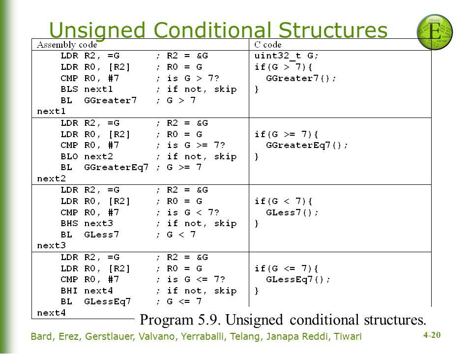 4-20 Unsigned Conditional Structures Bard, Erez, Gerstlauer, Valvano, Yerraballi, Telang, Janapa Reddi, Tiwari Program 5.9. Unsigned conditional struc