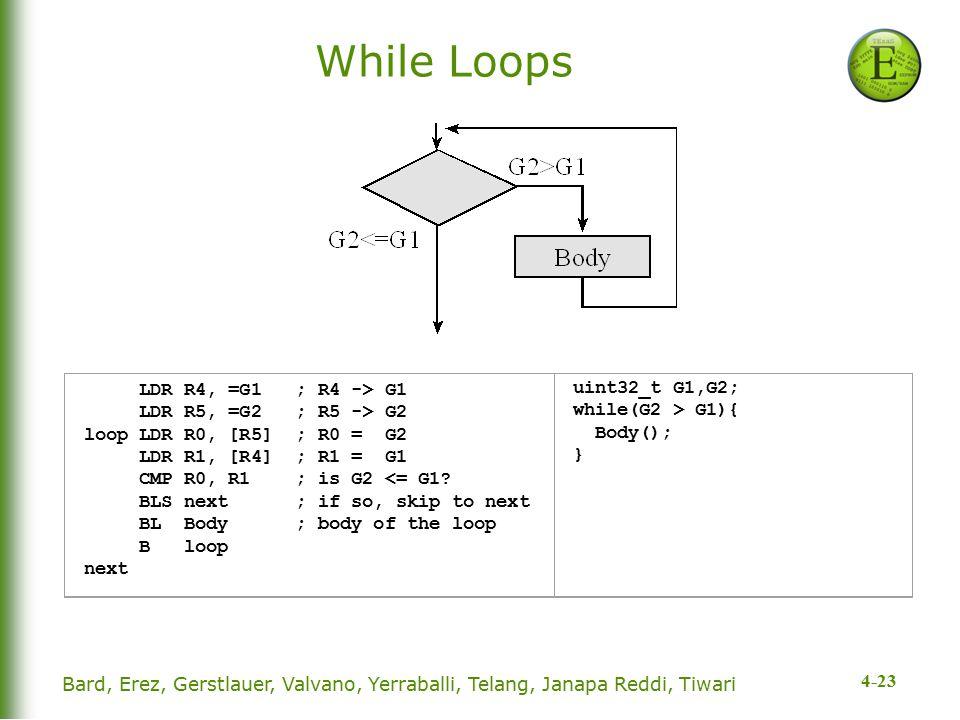 4-23 While Loops LDR R4, =G1 ; R4 -> G1 LDR R5, =G2 ; R5 -> G2 loop LDR R0, [R5] ; R0 = G2 LDR R1, [R4] ; R1 = G1 CMP R0, R1 ; is G2 <= G1? BLS next ;
